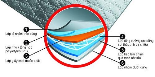 vật liệu chống nóng